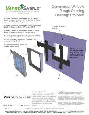 RevealFlashing SA Commercial Window Rough Opening Flashing: Exploded