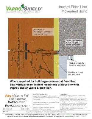 Inward Floor Line Movement Joint