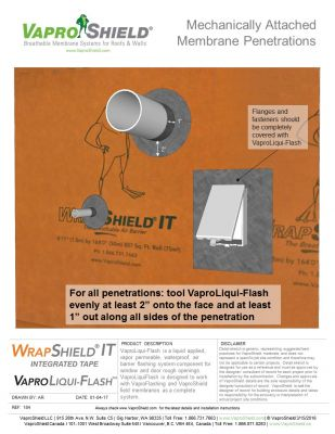 WrapShield IT Penetrations