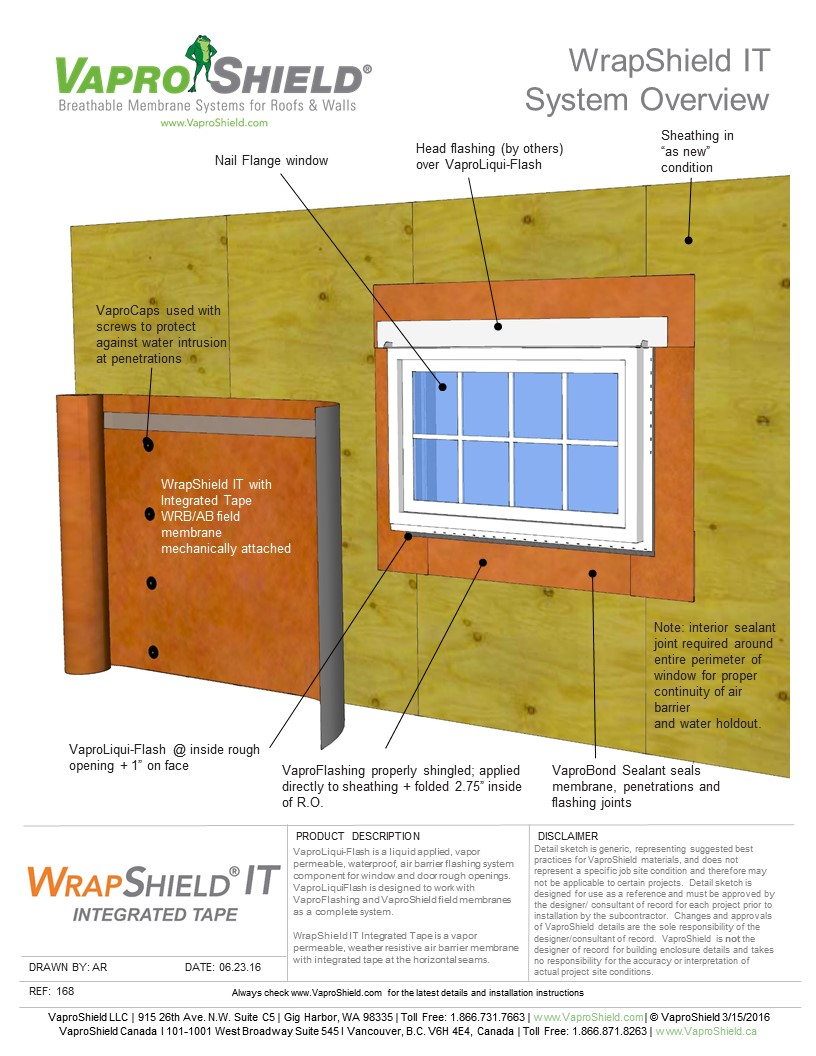 WrapShield IT System Overview