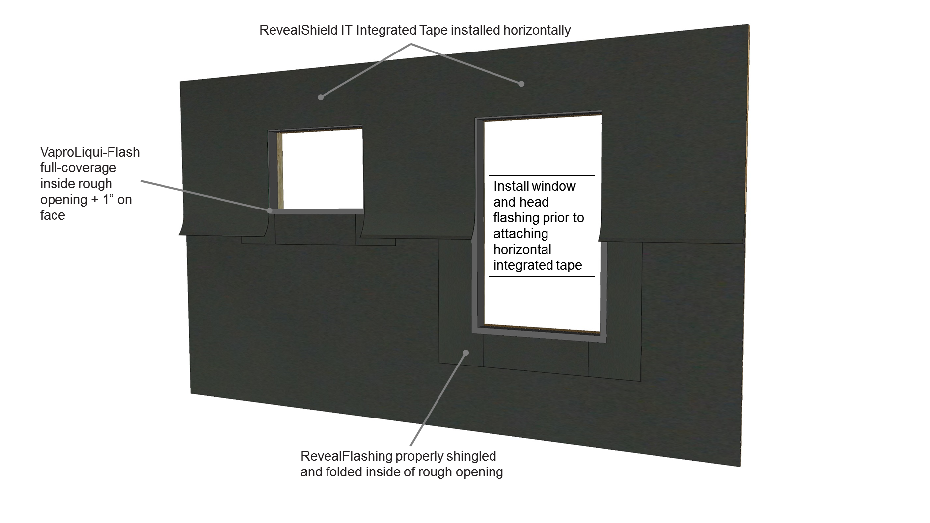 VS 164 RevealShield ROSequence 062816 image callout