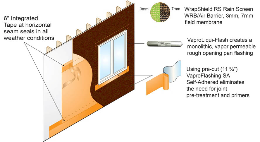 WrapRS Cladding Window ForWeb 081017