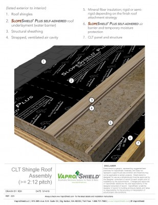 CLT Shingle Roof Assembly