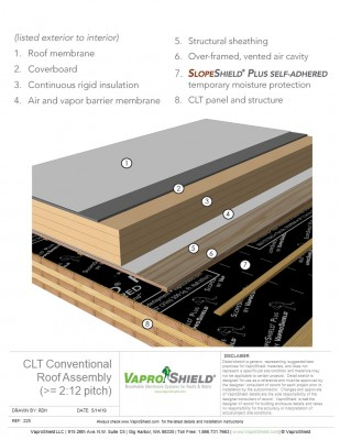 CLT Conventional Roof Assembly