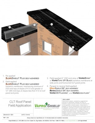 CLT Roof Panel Field Application
